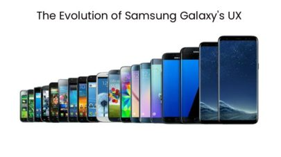 The Evolution of Samsung Galaxy's UX