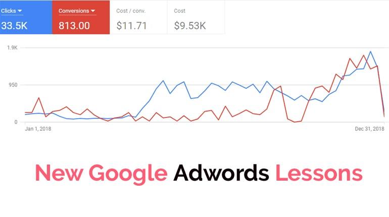 Google Adwords Lessons