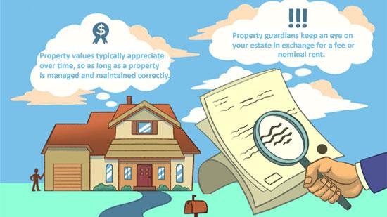 Monitoring-Property