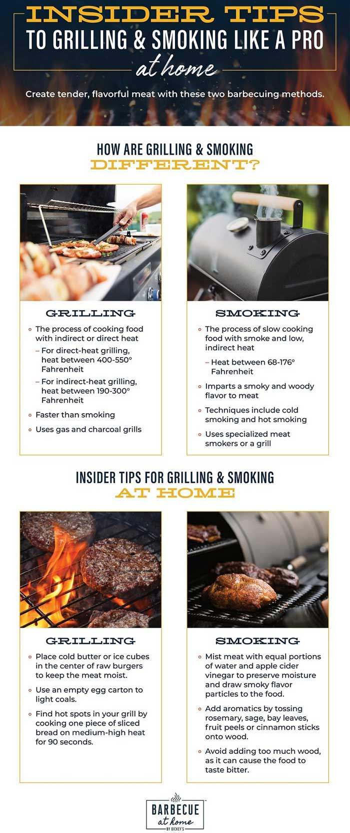 Grilling-like-pro-At-Home-infographic